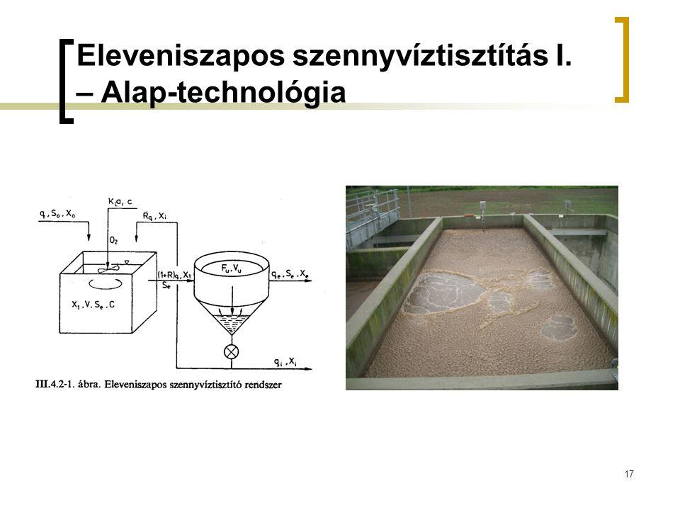 Eleveniszapos szennyvíztisztítás I. – Alap-technológia