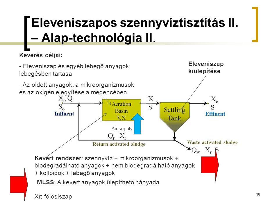 Eleveniszapos szennyvíztisztítás II. – Alap-technológia II.