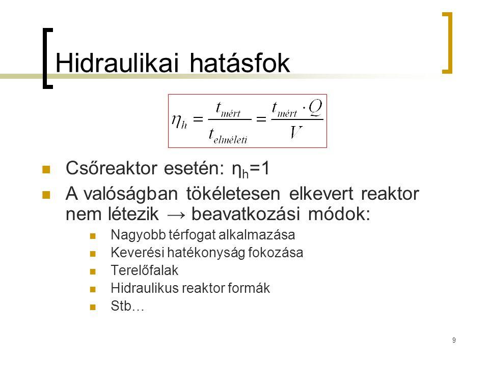 Hidraulikai hatásfok Csőreaktor esetén: ηh=1