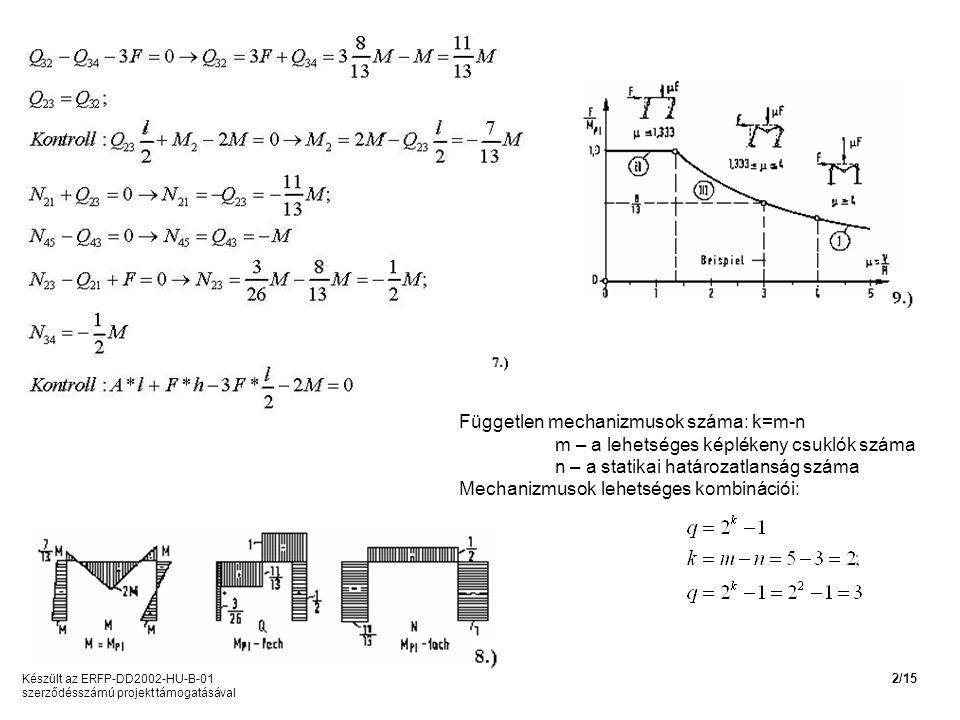 Független mechanizmusok száma: k=m-n