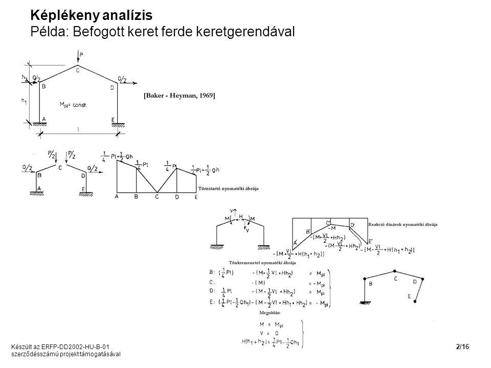 Képlékeny analízis Példa: Befogott keret ferde keretgerendával