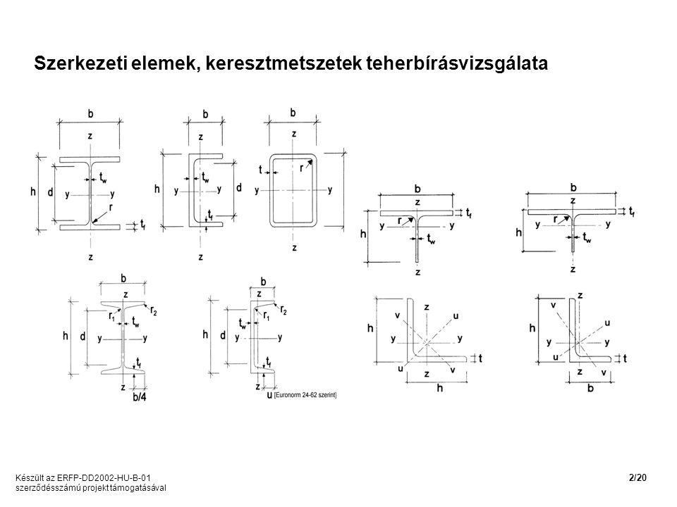 Szerkezeti elemek, keresztmetszetek teherbírásvizsgálata