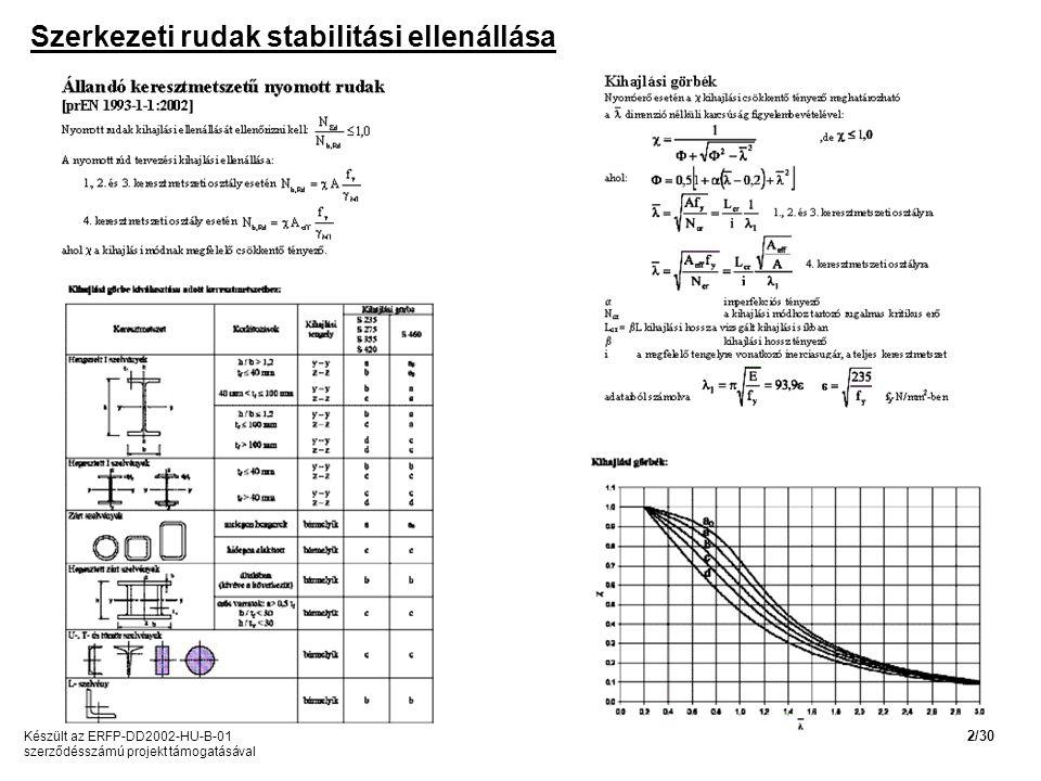 Szerkezeti rudak stabilitási ellenállása