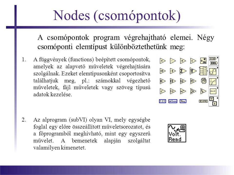 Nodes (csomópontok) A csomópontok program végrehajtható elemei. Négy csomóponti elemtípust különböztethetünk meg: