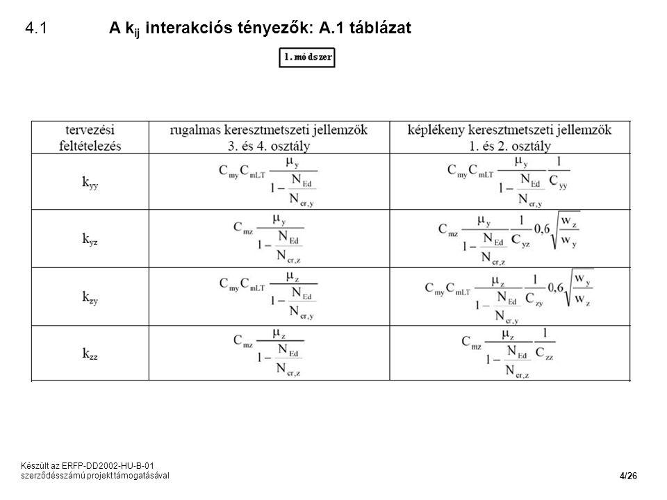 A kij interakciós tényezők: A.1 táblázat