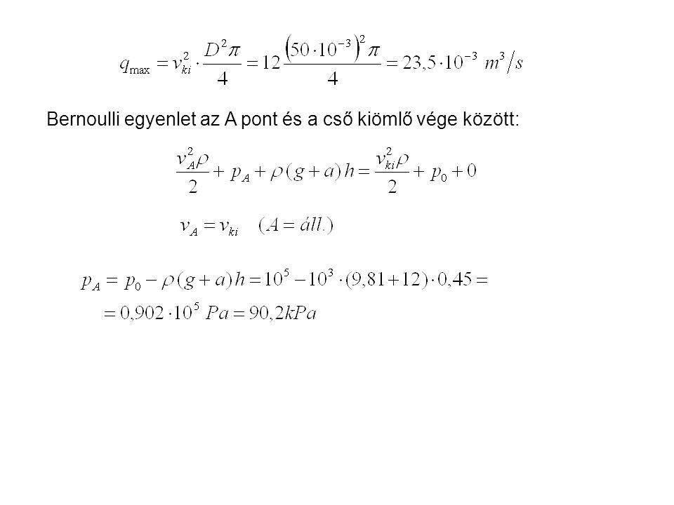 Bernoulli egyenlet az A pont és a cső kiömlő vége között: