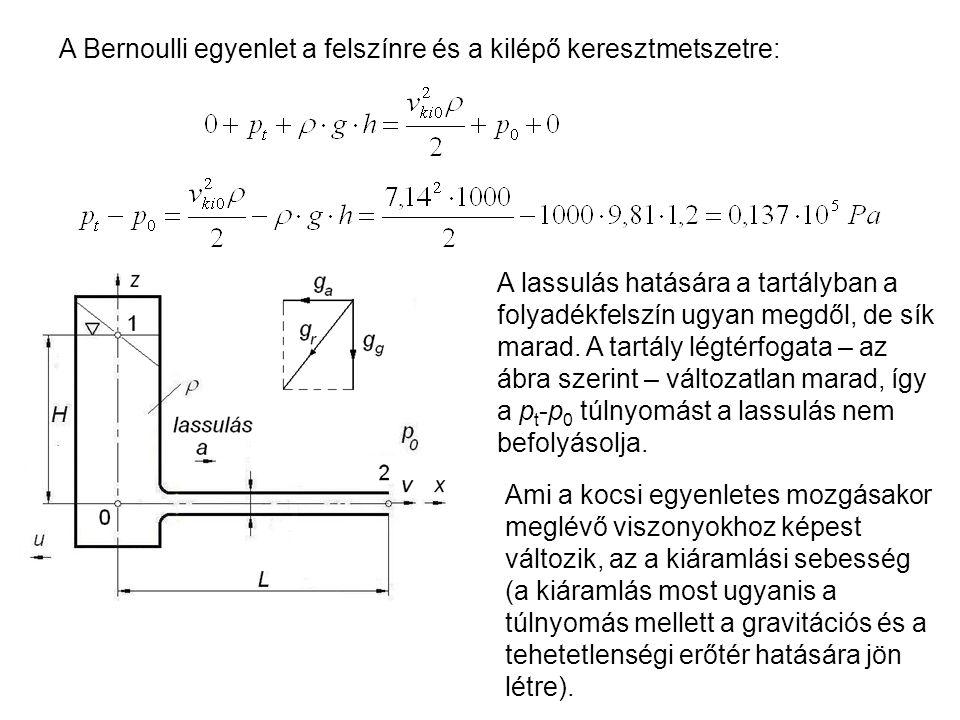 A Bernoulli egyenlet a felszínre és a kilépő keresztmetszetre: