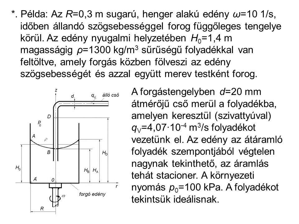 *. Példa: Az R=0,3 m sugarú, henger alakú edény ω=10 1/s, időben állandó szögsebességgel forog függőleges tengelye körül. Az edény nyugalmi helyzetében H0=1,4 m magasságig ρ=1300 kg/m3 sűrűségű folyadékkal van feltöltve, amely forgás közben fölveszi az edény szögsebességét és azzal együtt merev testként forog.