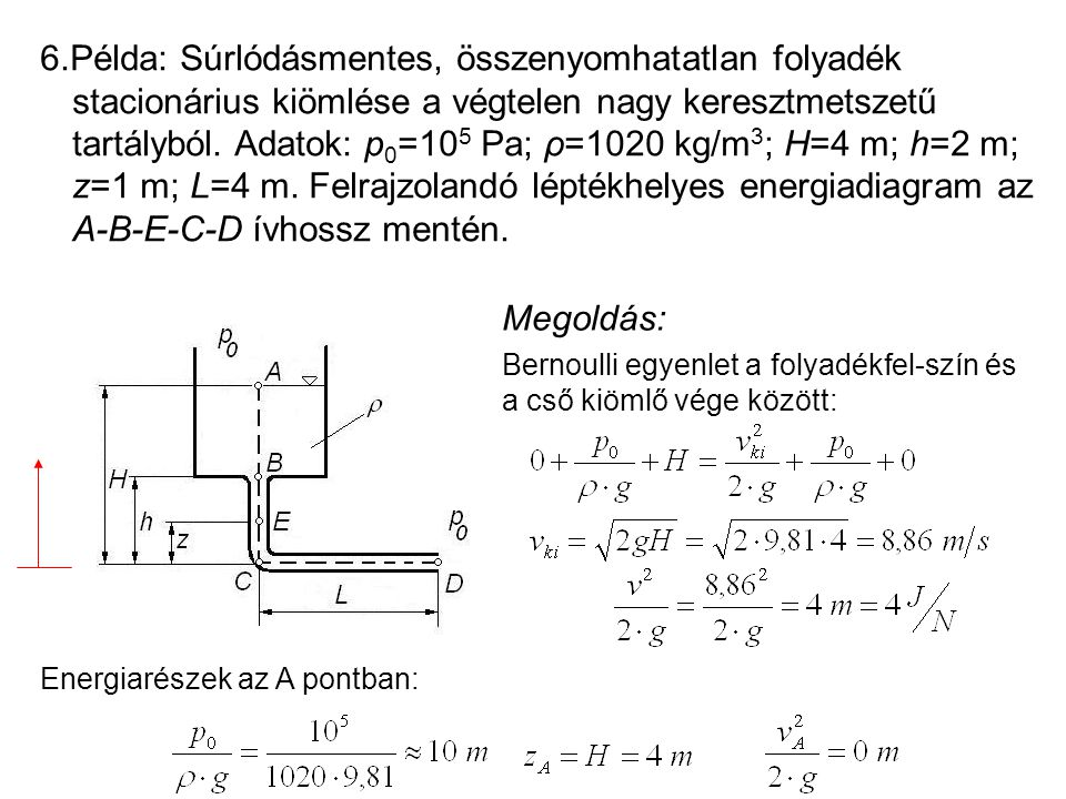 6.Példa: Súrlódásmentes, összenyomhatatlan folyadék stacionárius kiömlése a végtelen nagy keresztmetszetű tartályból. Adatok: p0=105 Pa; ρ=1020 kg/m3; H=4 m; h=2 m; z=1 m; L=4 m. Felrajzolandó léptékhelyes energiadiagram az A-B-E-C-D ívhossz mentén.