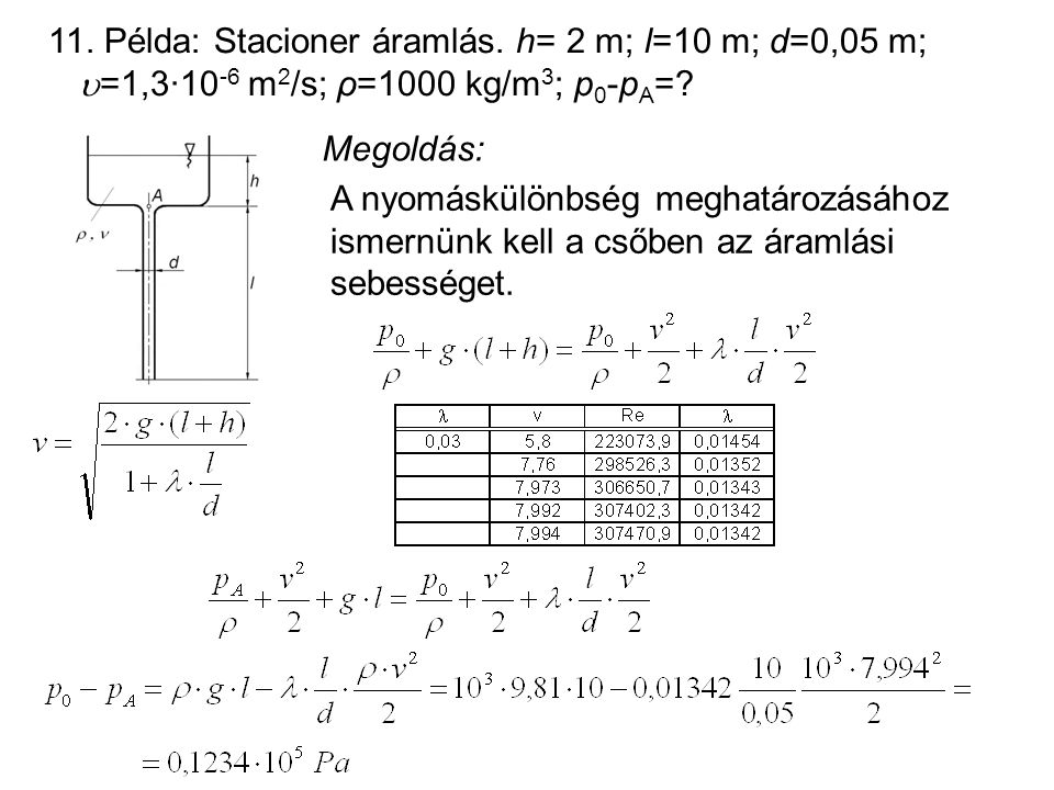 11. Példa: Stacioner áramlás