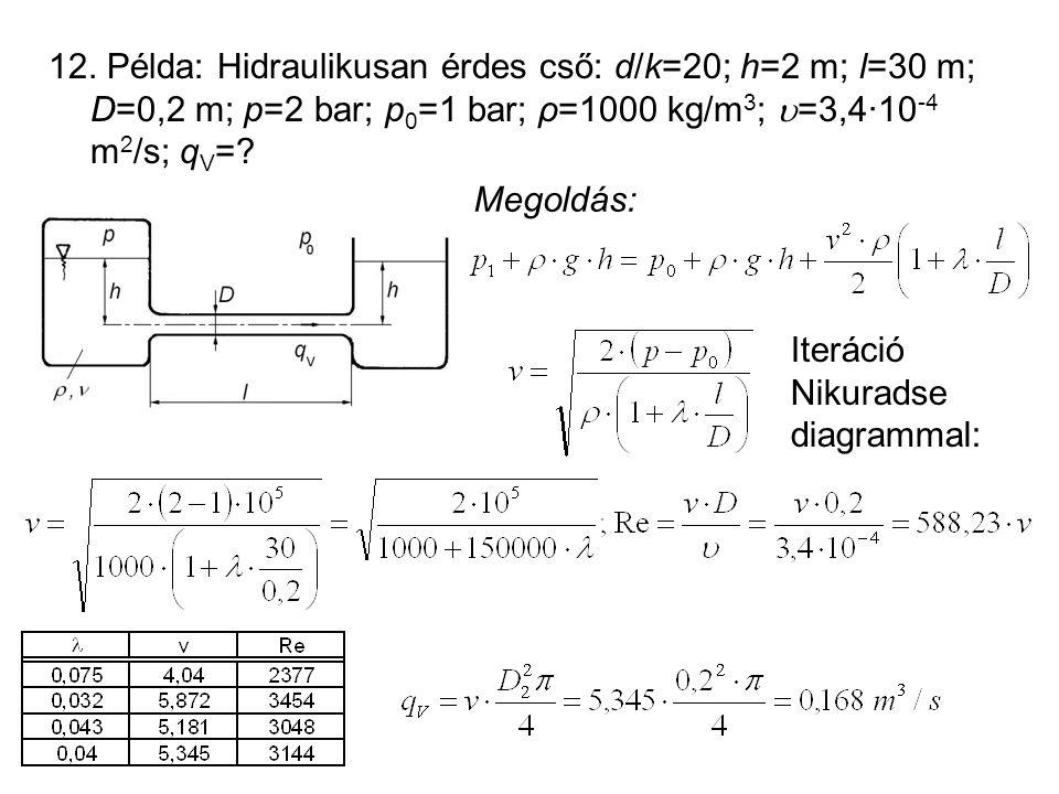 12. Példa: Hidraulikusan érdes cső: d/k=20; h=2 m; l=30 m; D=0,2 m; p=2 bar; p0=1 bar; ρ=1000 kg/m3; =3,4·10-4 m2/s; qV=