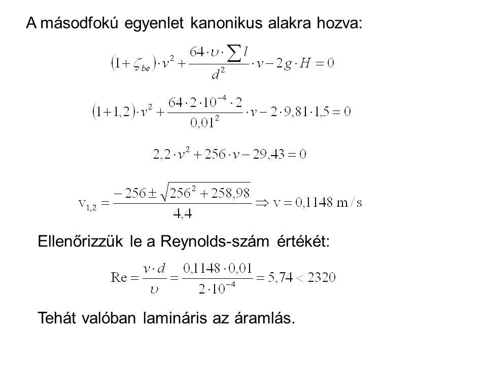 A másodfokú egyenlet kanonikus alakra hozva:
