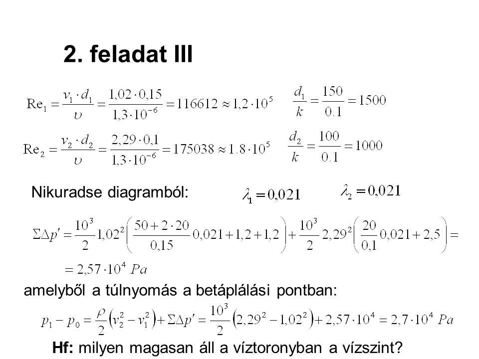 2. feladat III Nikuradse diagramból: