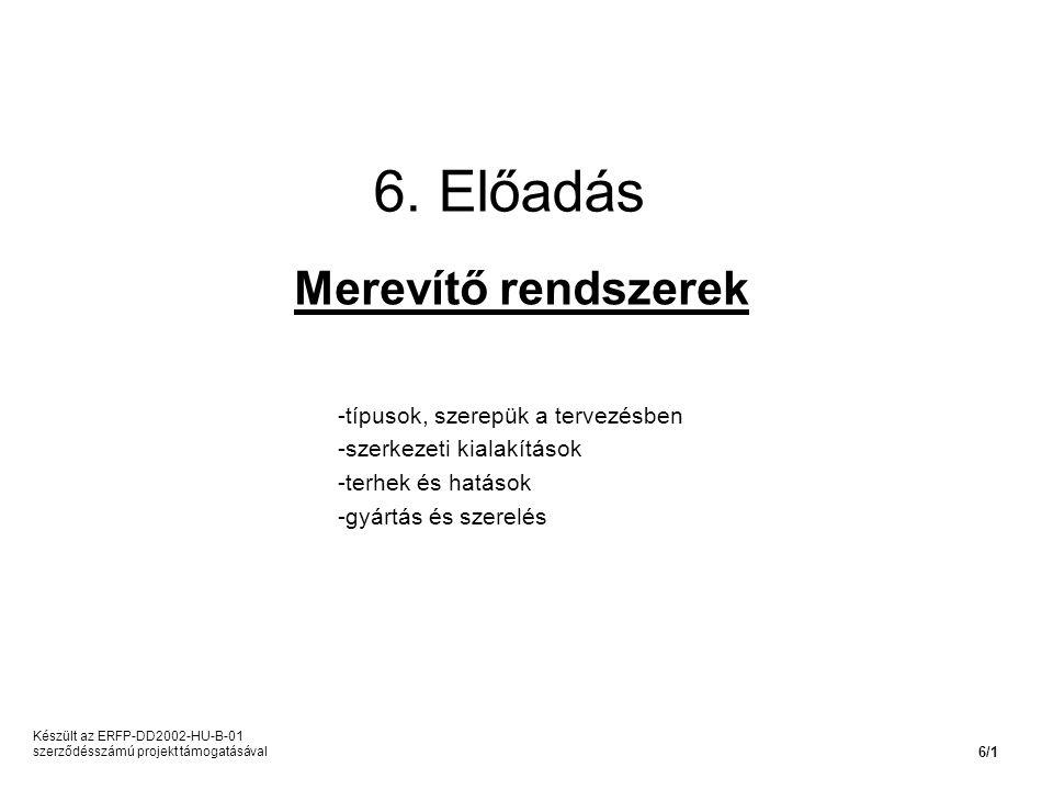 6. Előadás Merevítő rendszerek típusok, szerepük a tervezésben