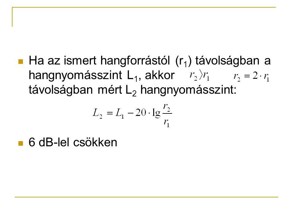 Ha az ismert hangforrástól (r1) távolságban a hangnyomásszint L1, akkor távolságban mért L2 hangnyomásszint: