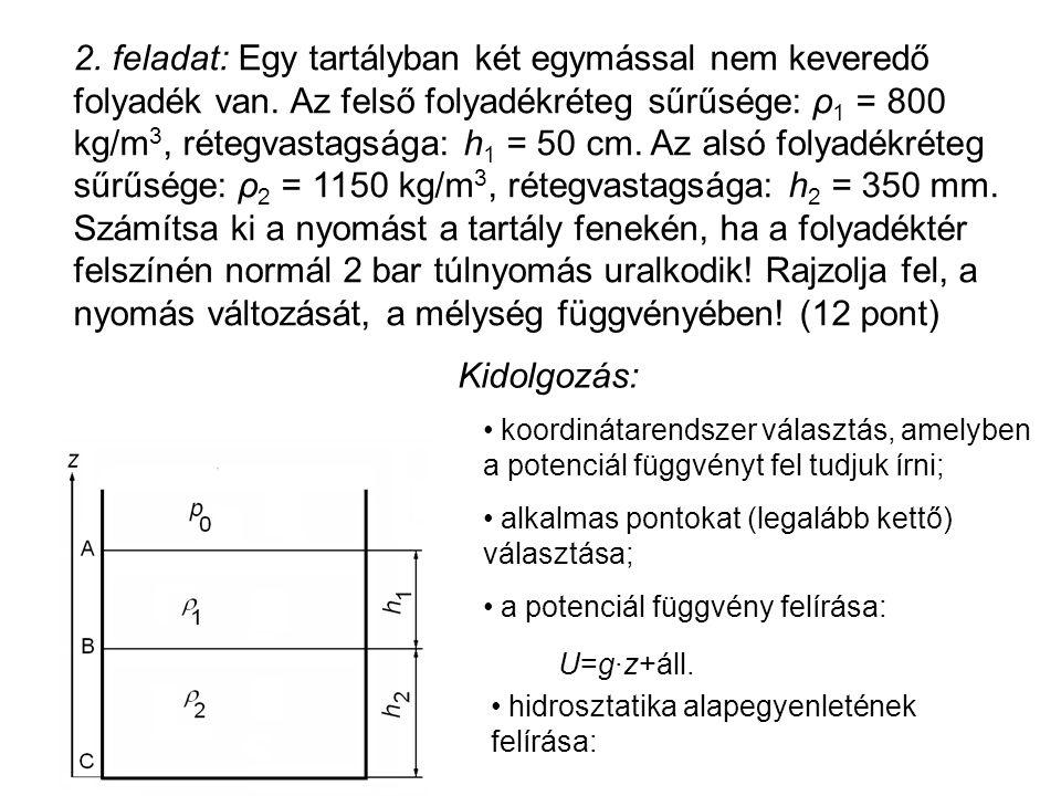 2. feladat: Egy tartályban két egymással nem keveredő folyadék van
