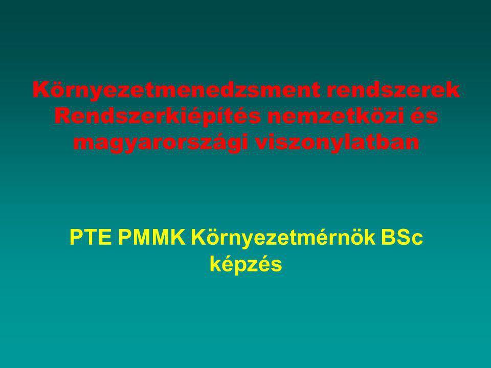 Környezetmenedzsment rendszerek Rendszerkiépítés nemzetközi és magyarországi viszonylatban PTE PMMK Környezetmérnök BSc képzés