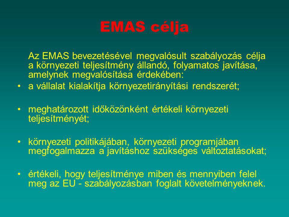 EMAS célja