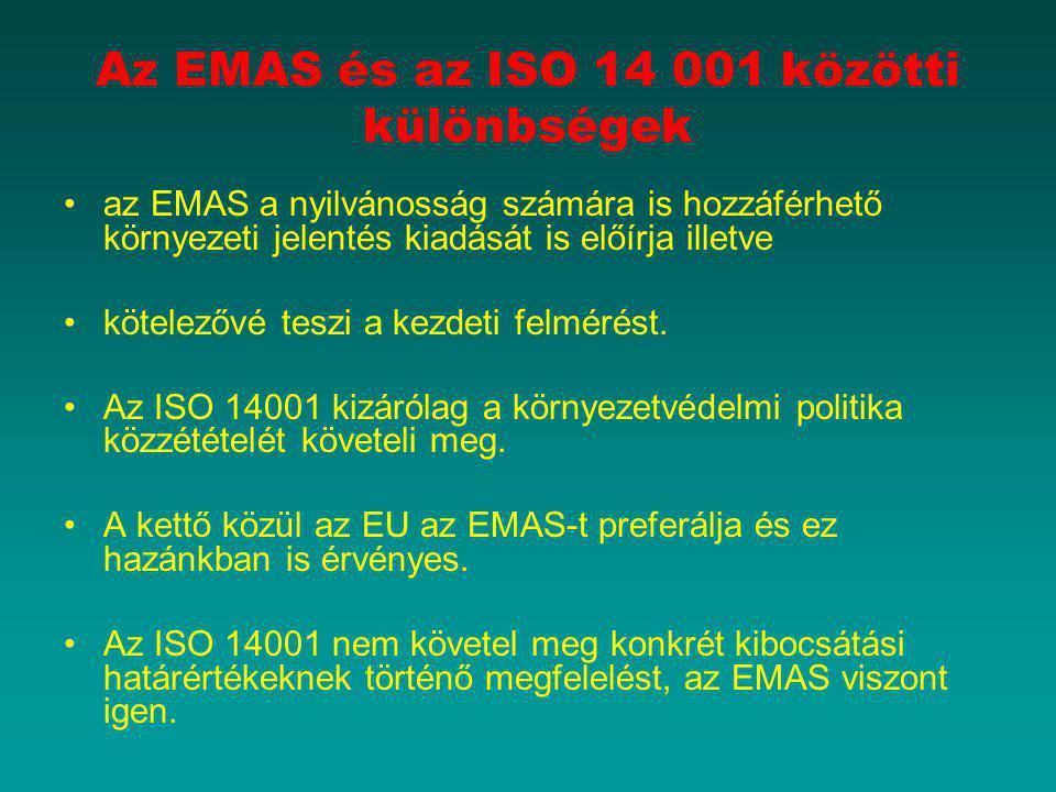 Az EMAS és az ISO 14 001 közötti különbségek