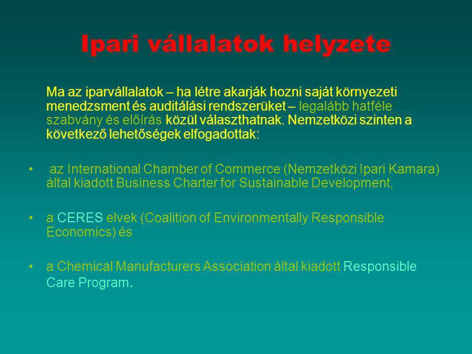 Ipari vállalatok helyzete