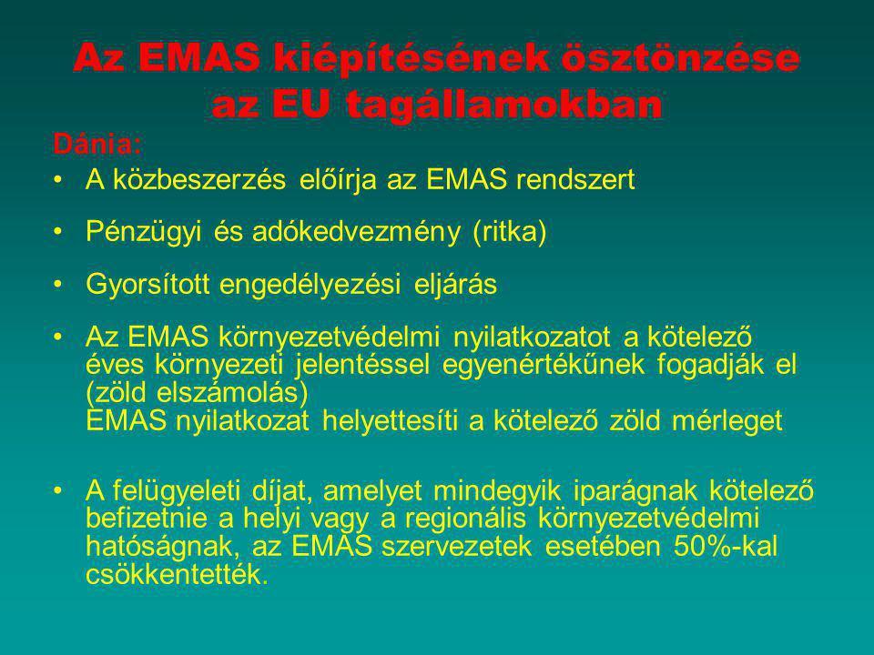 Az EMAS kiépítésének ösztönzése az EU tagállamokban