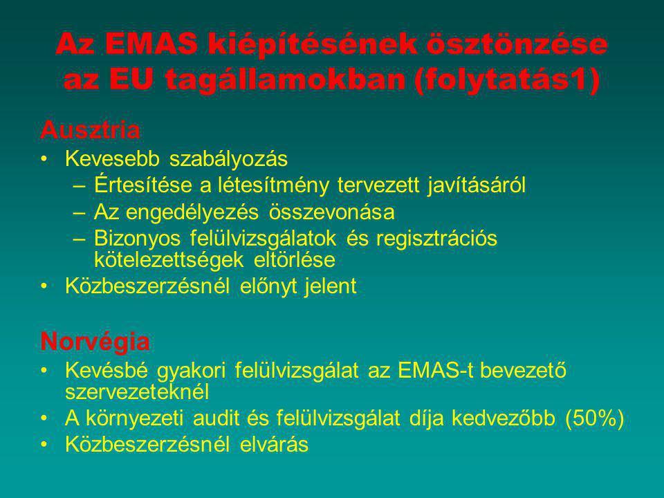 Az EMAS kiépítésének ösztönzése az EU tagállamokban (folytatás1)