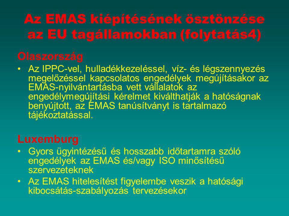 Az EMAS kiépítésének ösztönzése az EU tagállamokban (folytatás4)
