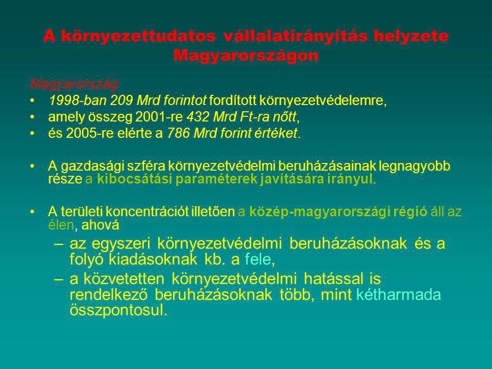 A környezettudatos vállalatirányítás helyzete Magyarországon