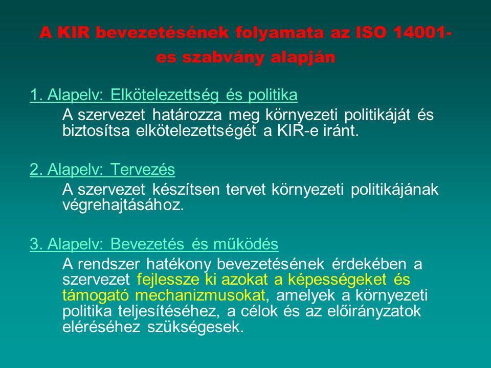 A KIR bevezetésének folyamata az ISO 14001-es szabvány alapján