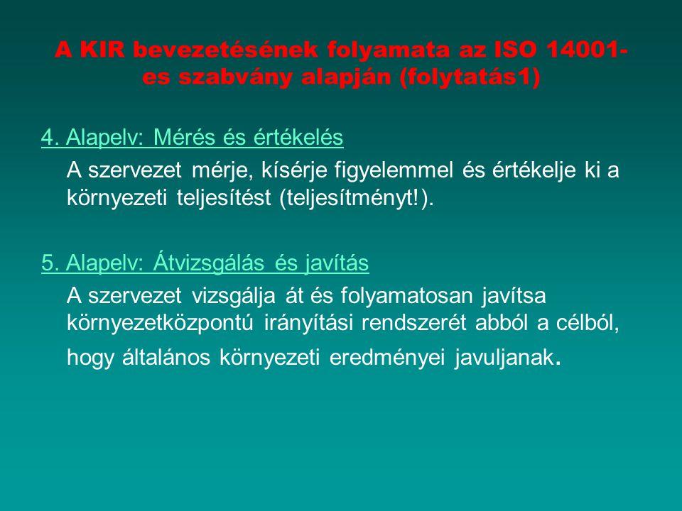 A KIR bevezetésének folyamata az ISO 14001-es szabvány alapján (folytatás1)
