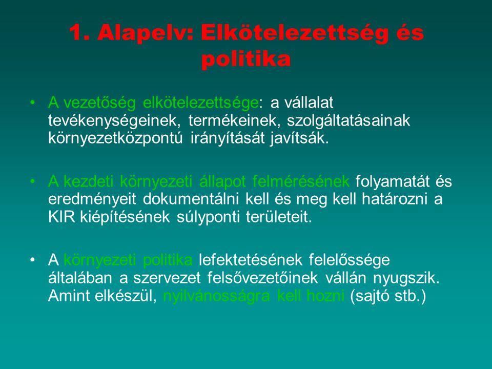 1. Alapelv: Elkötelezettség és politika