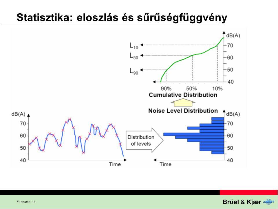 Statisztika: eloszlás és sűrűségfüggvény