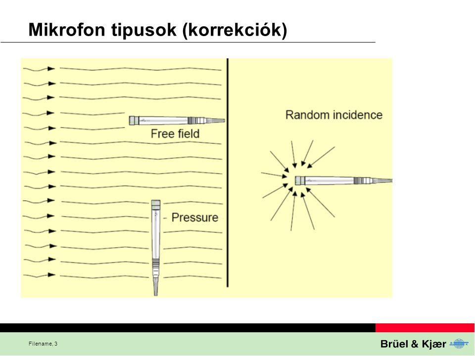 Mikrofon tipusok (korrekciók)