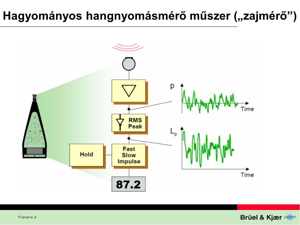 """Hagyományos hangnyomásmérő műszer (""""zajmérő )"""