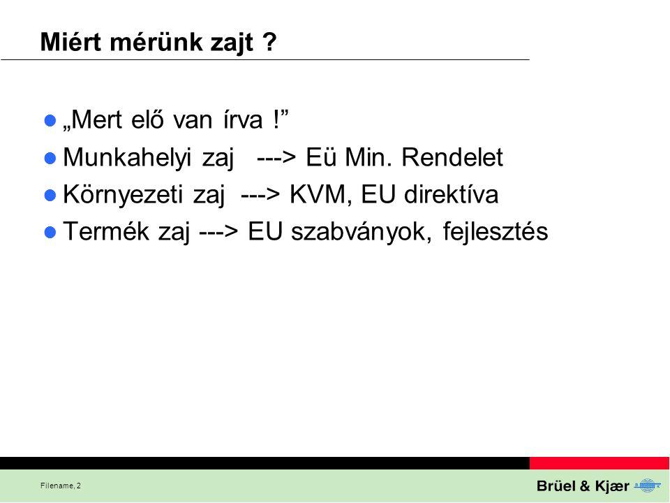 """Miért mérünk zajt """"Mert elő van írva ! Munkahelyi zaj ---> Eü Min. Rendelet. Környezeti zaj ---> KVM, EU direktíva."""