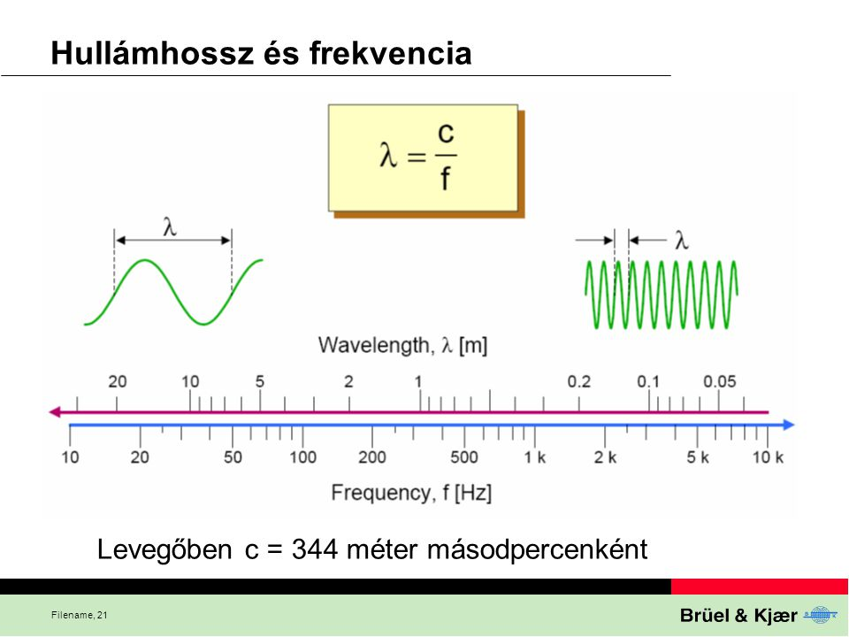 Hullámhossz és frekvencia