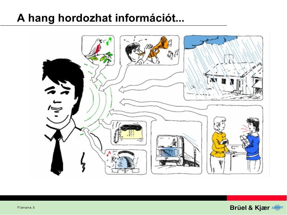 A hang hordozhat információt...