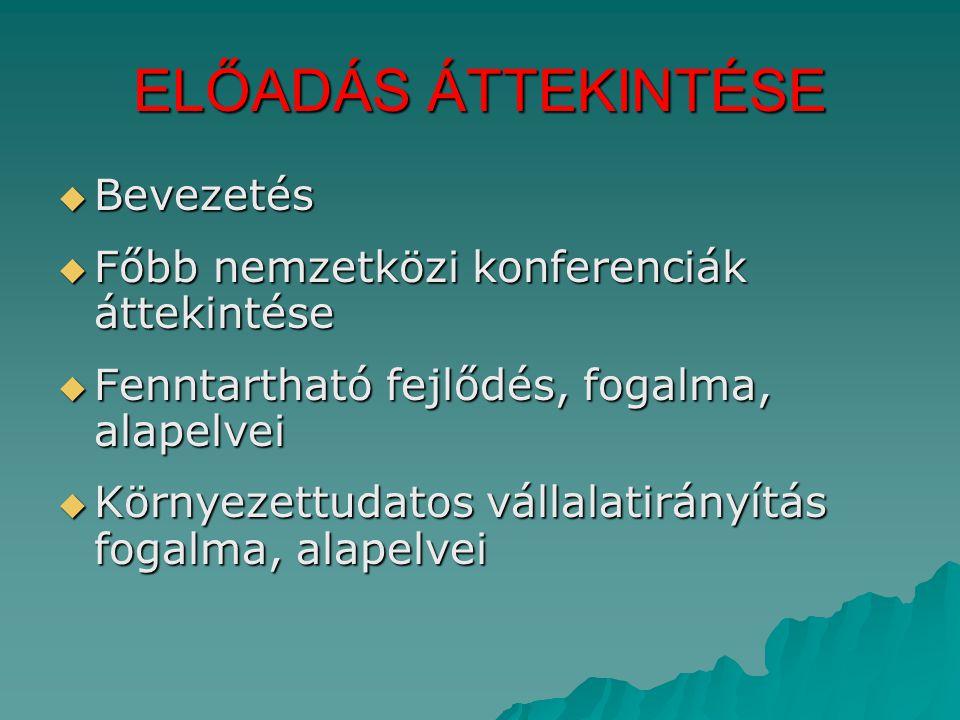 ELŐADÁS ÁTTEKINTÉSE Bevezetés Főbb nemzetközi konferenciák áttekintése