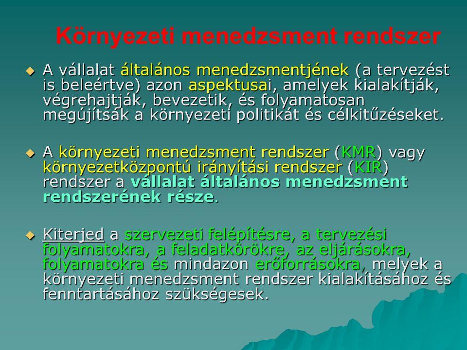 Környezeti menedzsment rendszer