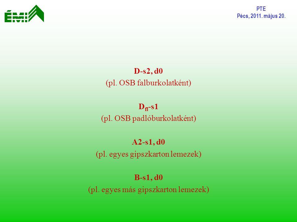 (pl. OSB falburkolatként) Dfl-s1 (pl. OSB padlóburkolatként) A2-s1, d0