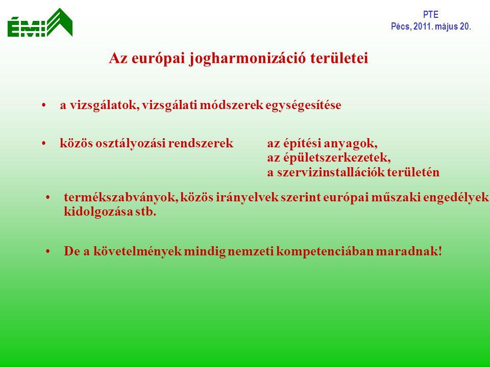 Az európai jogharmonizáció területei