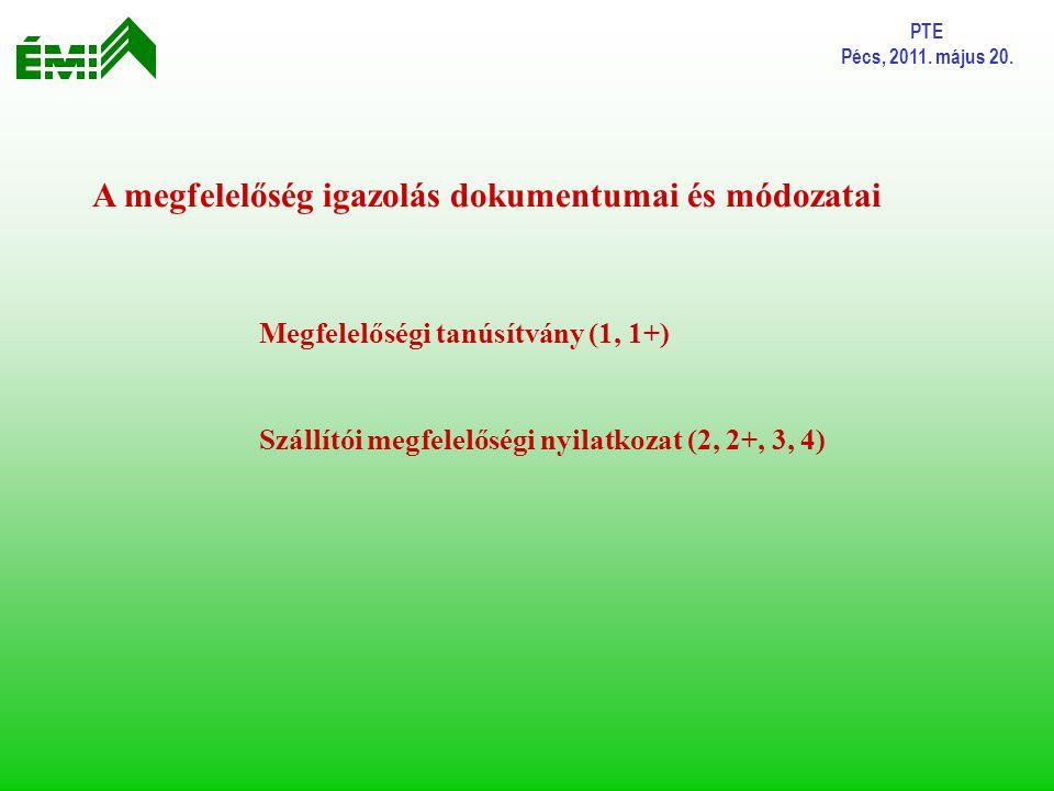 A megfelelőség igazolás dokumentumai és módozatai