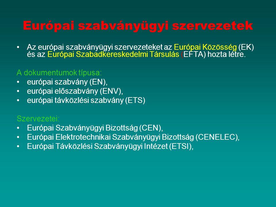 Európai szabványügyi szervezetek