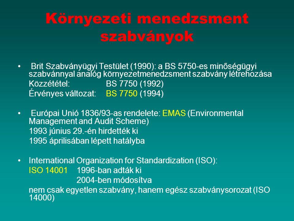 Környezeti menedzsment szabványok