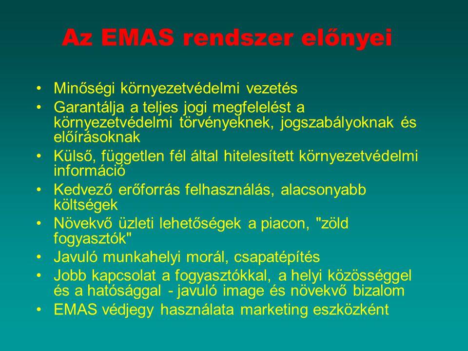 Az EMAS rendszer előnyei