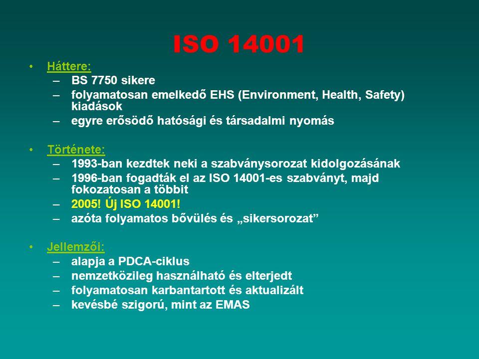 ISO 14001 Háttere: BS 7750 sikere. folyamatosan emelkedő EHS (Environment, Health, Safety) kiadások.