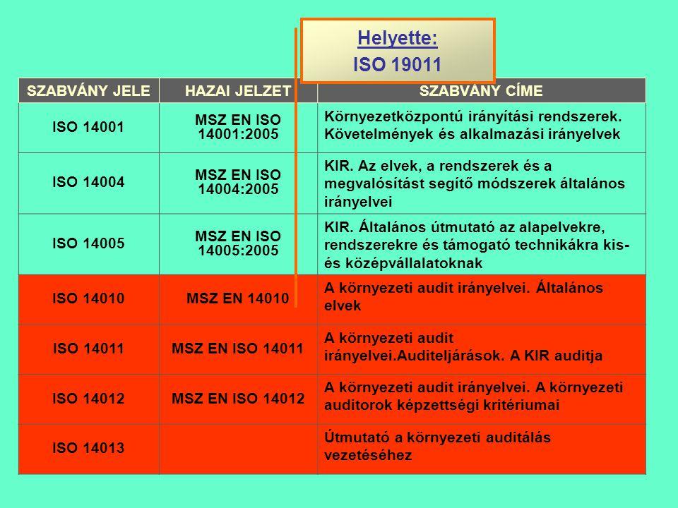 Helyette: ISO 19011 SZABVÁNY JELE HAZAI JELZET SZABVÁNY CÍME ISO 14001