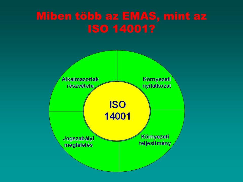 Miben több az EMAS, mint az ISO 14001