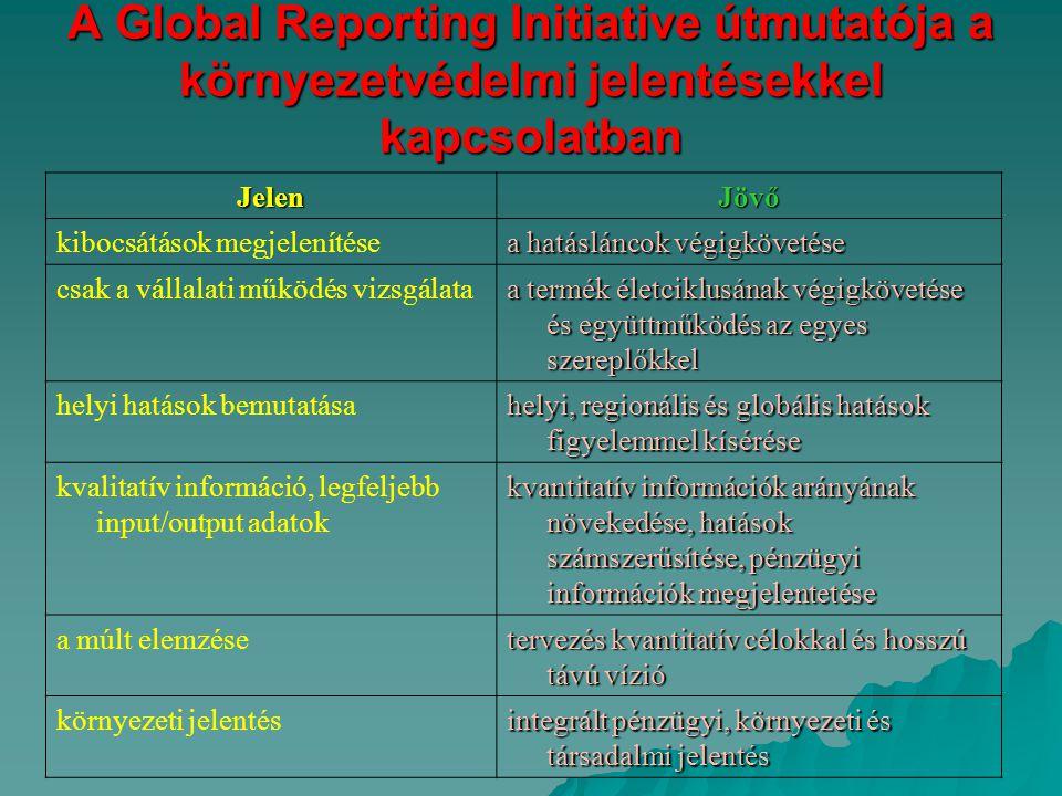 A Global Reporting Initiative útmutatója a környezetvédelmi jelentésekkel kapcsolatban