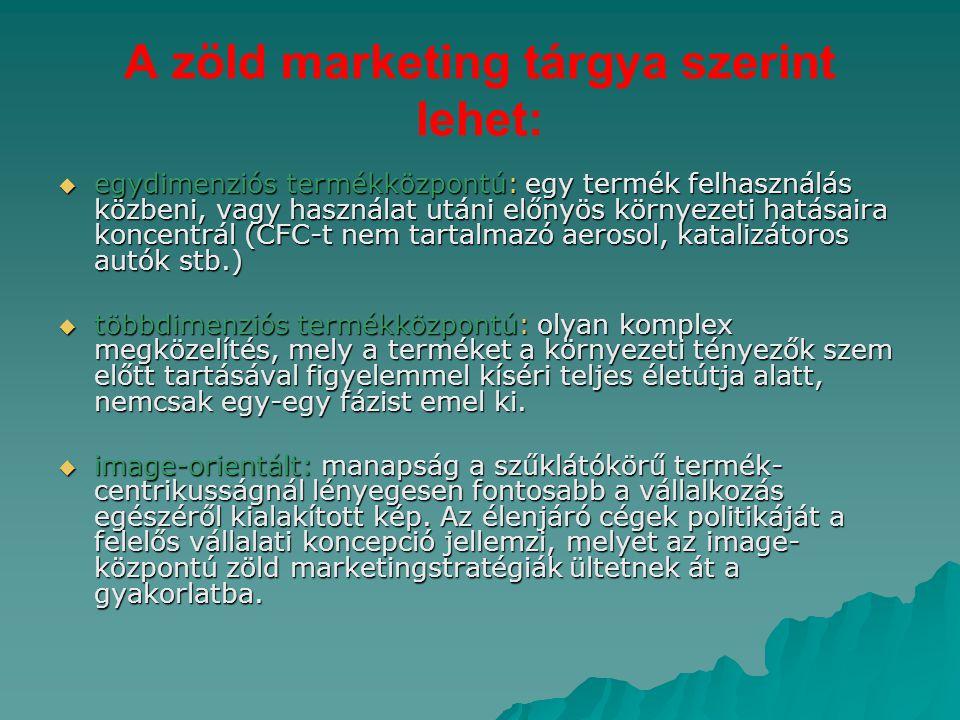 A zöld marketing tárgya szerint lehet: